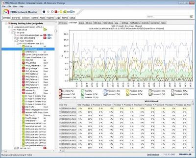 دانلود نرم افزار مانیتورینگ شبکه PRTG Network Monitor 15.3.19.4027