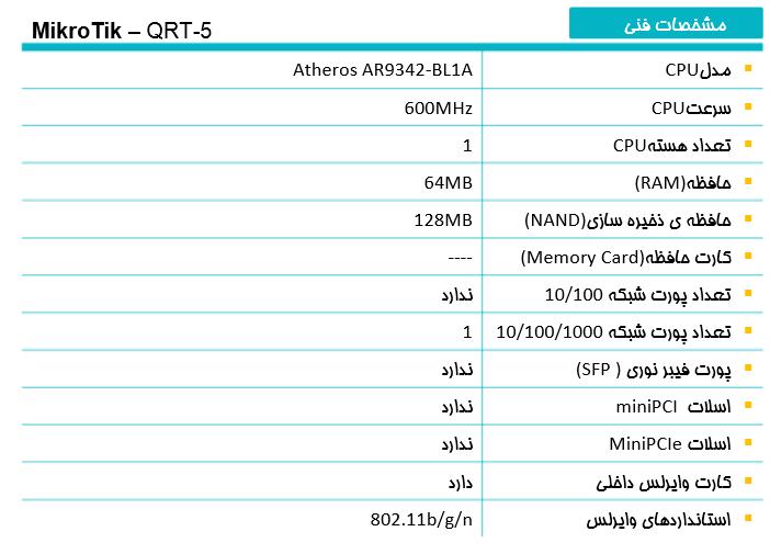 Mikrotik QRT-5
