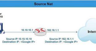 آموزش تنظیمات NAT در میکروتیک