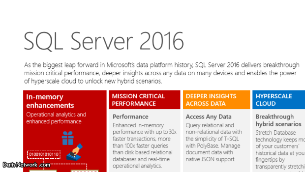 دانلود نرم افزار Microsoft SQL Server 2016 Enterprise
