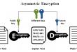 رمزنگاری Asymmetric یا نامقارن چیست؟