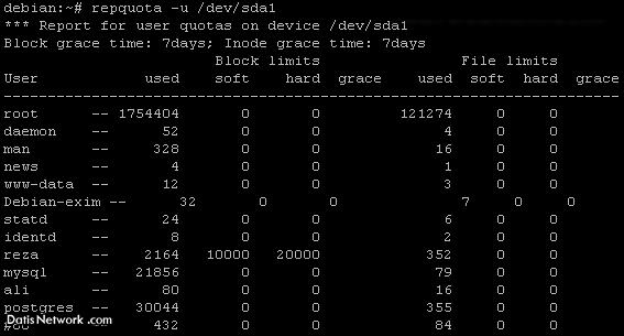 آموزش DisK Quota (سهمیه بندی) در لینوکس