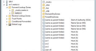 آموزش راه اندازی DNSsec در ویندوز سرور 2012