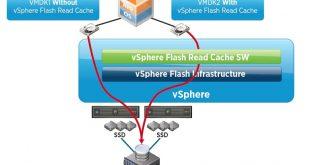 معرفی vFRC قابلیت VSPhere Flash Read Cache در VMware