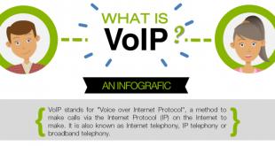ویپ VoIP چیست ؟