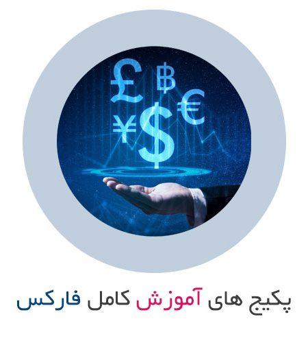 مجموعه پکیج آموزش فارکس کامل صفر تا صد - دوره ویدیویی فارسی و خارجی زیرنویس
