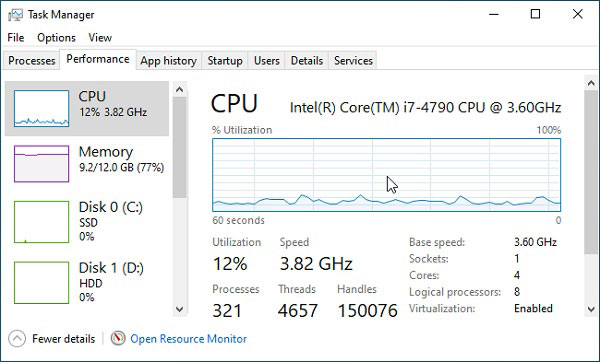 آموزش نمایش میزان مصرف CPU و RAM در ویندوز 10 و 8 و 7